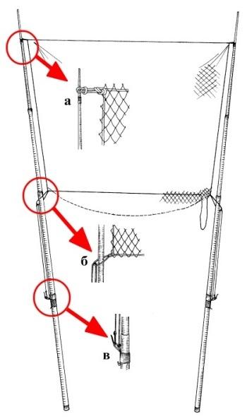 Как избавиться от летучих мышей на чердаке в доме на даче