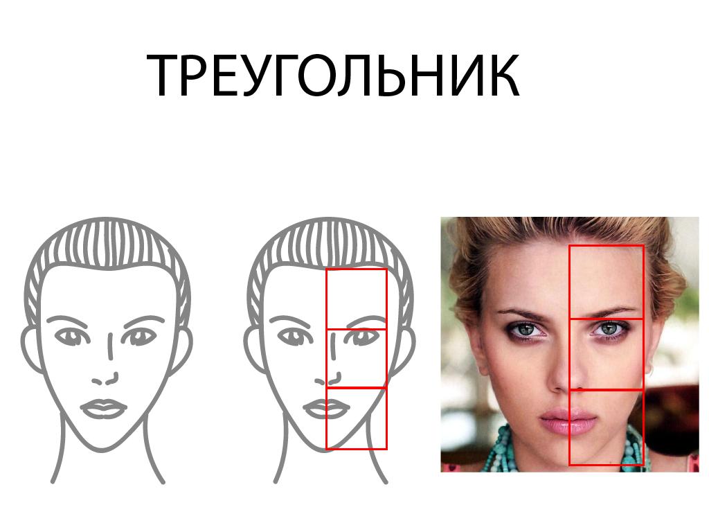 Yüz Şekline Göre Saçı Nasıl Ayırmalı