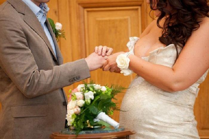 свадьбы сколько времени до от знакомства
